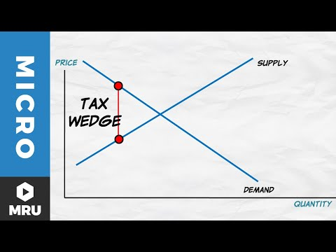 commodity taxation