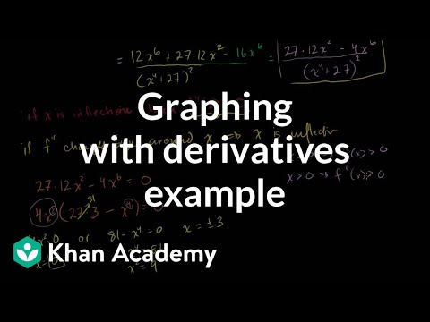 Calculus Graphing with Derivatives Example
