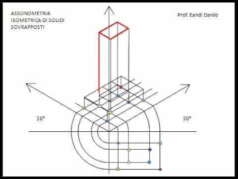 Assonometria isometrica solidi sovrapposti