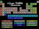Tom Lehrer-s The Elements animated