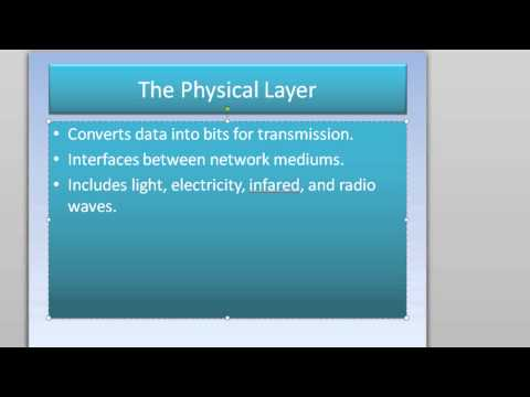3RD CCNA Tutorial-Beginning The OSI Model-Physical Layer