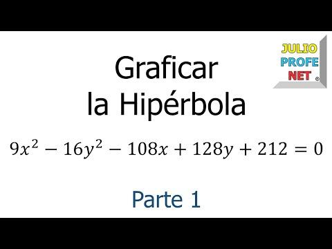 Ecuacion y Grafica de una Hiperbola (Parte 1 de 2)