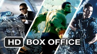 Weekend Box Office - May 25-27 2012 - Memorial Weekend Studio Earnings Report HD