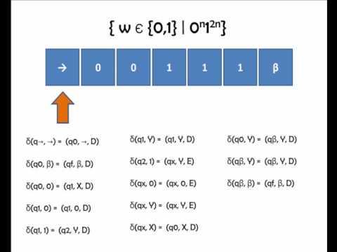 Máquina de Turing - Ciência da Computação - Ufal Arapiraca