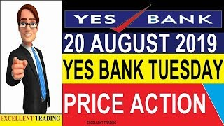Yes Bank Share prices - Tuesday Price Action - Yes Bank Stock - Latest share news