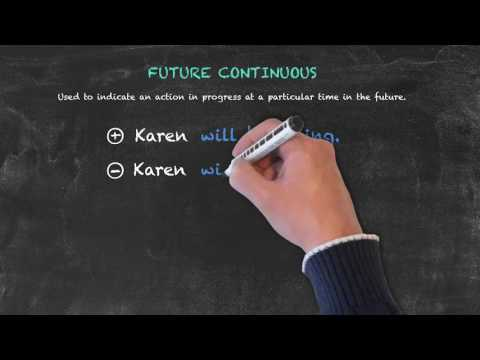 The Future Tenses - Future Continuous - Structure and Usages