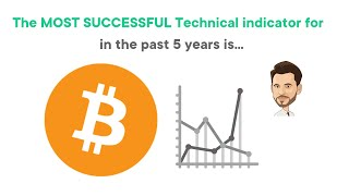Naeem Aslam - Bitcoin's most successful technical indicator is...