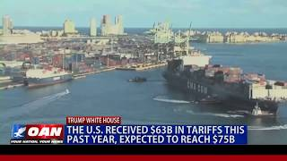 U.S. received $63B in tariffs this past year, expected to reach $75B