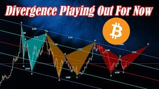 Bitcoin Friday Update. Will the Divergence Continue to Play Out? Crypto Technical Analysis