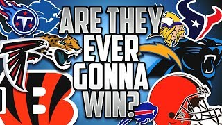 Ranking Every NFL Team that HASN'T Won The Super Bowl In The Order We Expect Them to FINALLY Win It