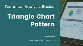 Triangle Chart Pattern - Technical Analysis Basics |Candlestick|Trading Strategy|Intraday |STT