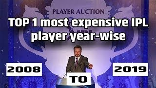 Top 1 most expensive IPL player year-wise