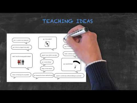 Overview of All English Tenses - Present Tenses - Present Perfect - Prompt Teaching Idea