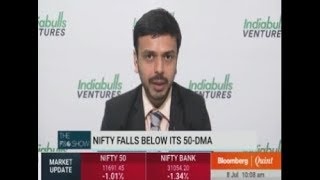 Mr. Kunal Shah (Derivative Analyst) with Bloomberg Quint in 'The F&O' Show | Indiabulls Ventures