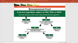 """<a  class=""""colorbox-load colorbox-youtube youtube cboxElement"""">Overview of The National Bioengineered Food Disclosure Standard Feb 2019</a>"""