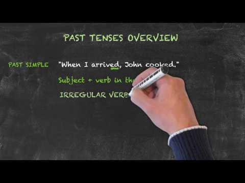 The Past Tenses - Overview - Past Simple and Past Continuous