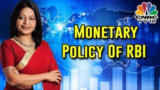 RBI Monetary Policy (Part 1)