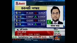 Mr. Karan Shah (Commodity & Currency Analyst), with CNBC Bazaar on 'News at 11' show