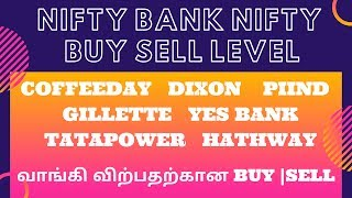 NIFTY BANK NIFTY  BUY SELl LEVEL|INTRADAY STOCKS வாங்கி விற்பதற்கான Buy |Sell|TTZ
