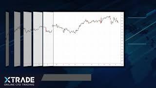 XTrade_EN- Weekly financial news-18-08-19
