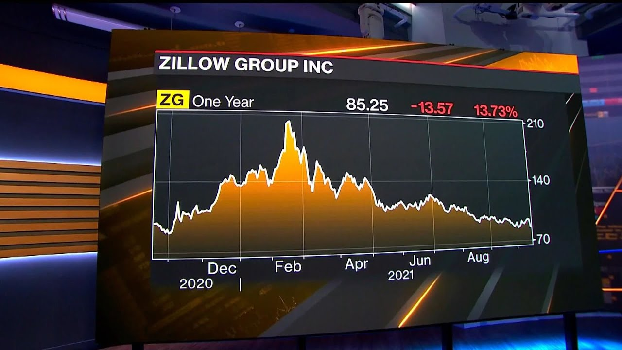 Zillow Has Stopped Buying Homes to Flip