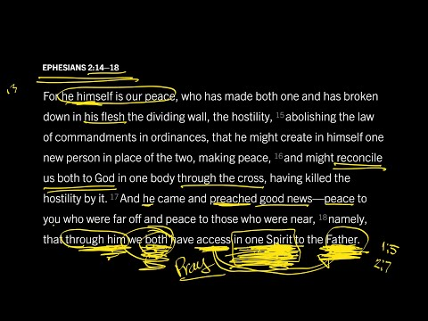 Ephesians 2:1418 // Part 6 // Access to God Is in the Spirit