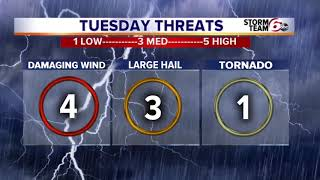 Severe storm threat Tuesday