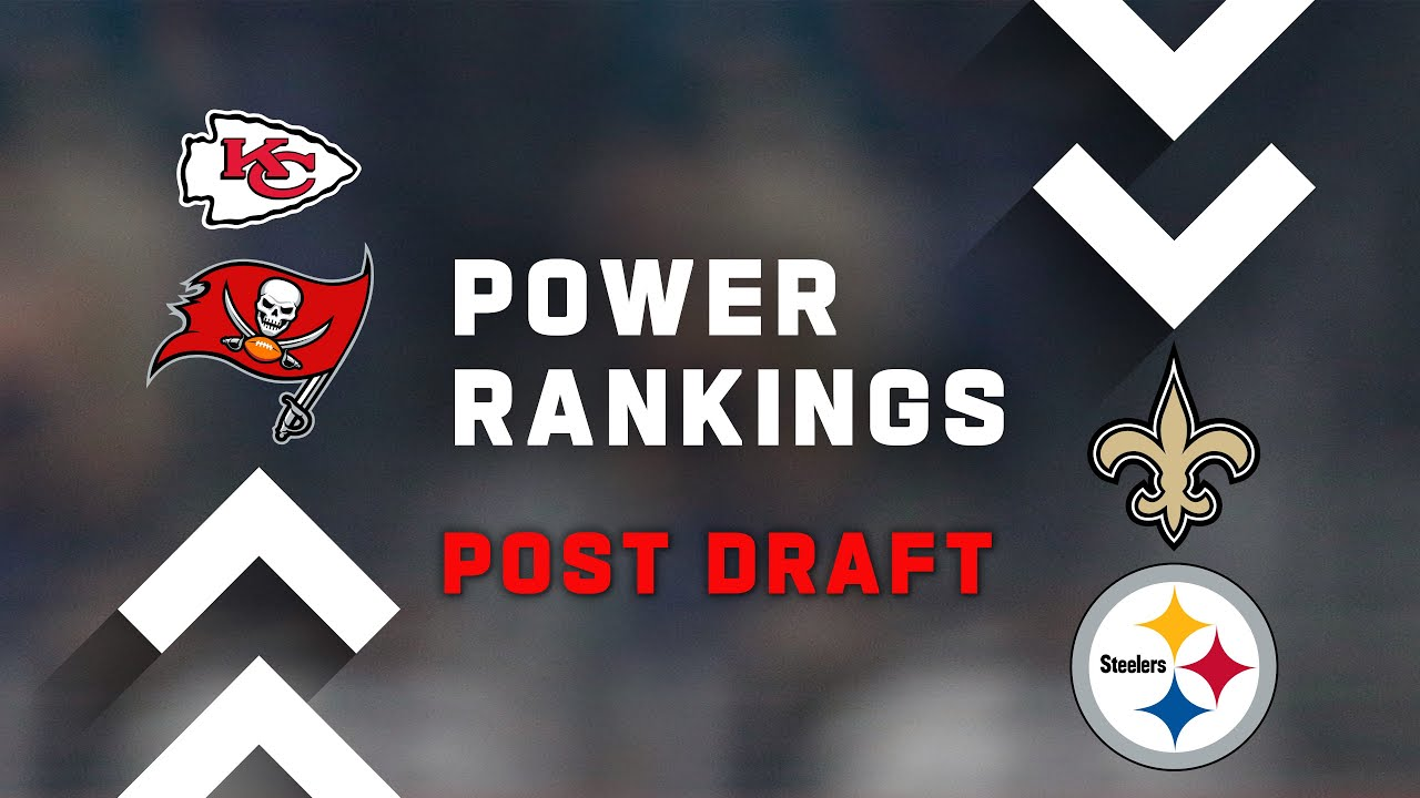 Divisional Round NFL Power Rankings Show