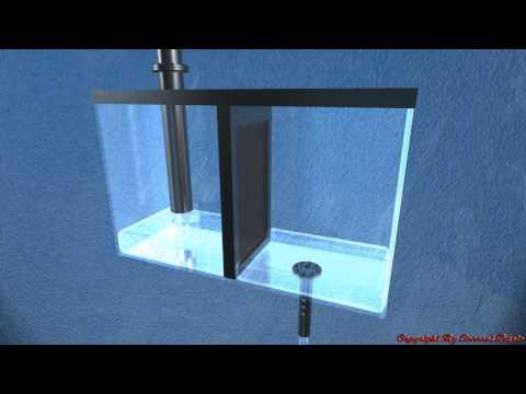 Sistema di Filtraggio Idraulico - Fase di Scarico