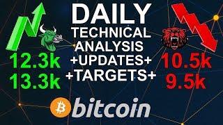 BITCOIN ₿ BREAKOUT - Target 10.9K - 11.08.2019 - BTC Technical Analysis & Targets ₿