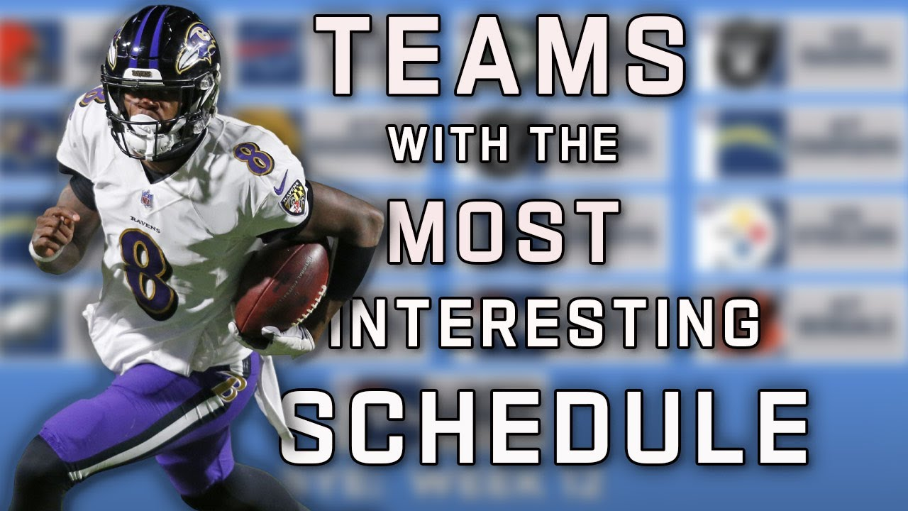Teams with the Most Intriguing Schedules in '21