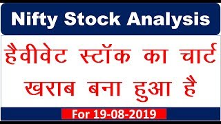 Nifty stock analysis 19.08.2019 #nifty #Bnaknifty #Reliance #mtech