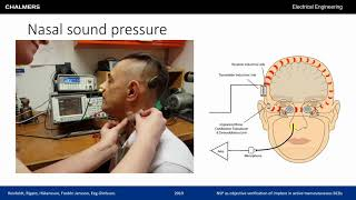 Nasal sound pressure as objective verification of implant - Video abstract [ID 197919]