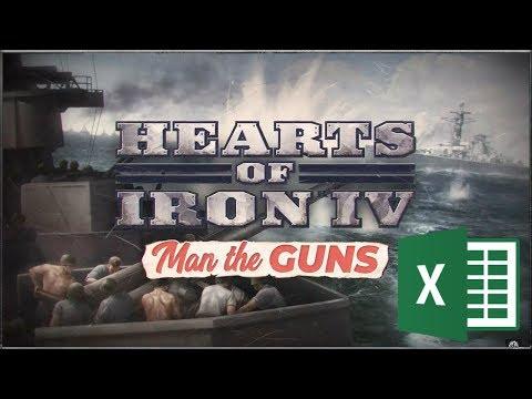 Hearts of Iron 4 Man The Guns DLC Patchlog Analysis