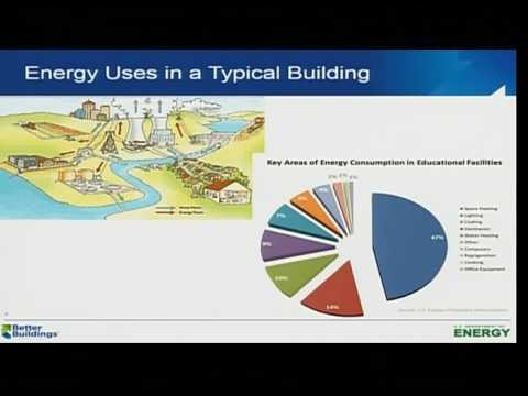EnergyTalks - Lowering Energy Usage in Schools