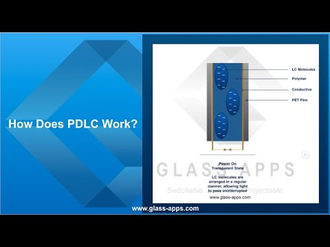 Glass Apps®: How PDLC Works