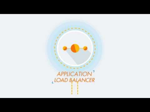 Akamai Application Load Balancer Cloudlet
