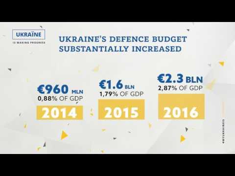 #UkraineIsChanging: Ukrainian Reforms Achievements