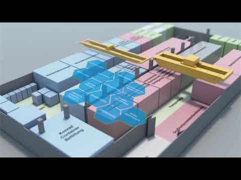 HERMINE™ - Die modulare Lösung zur Bearbeitung kontaminierter Reststoffe