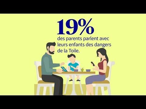 Analyse de la digitalisation AXA: Famille