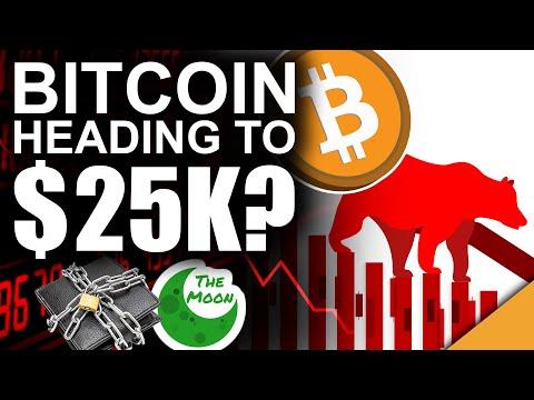 Bitcoin Heading to k? (Top Crypto Trading Targets)