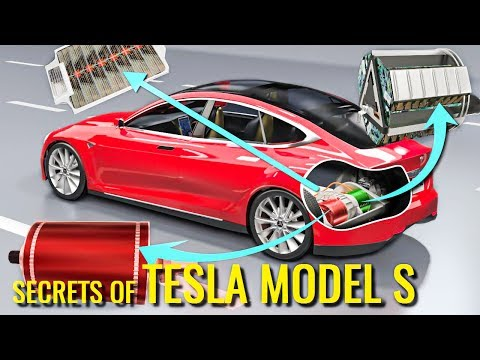 How does an Electric Car work ? | Tesla Model S - UCqZQJ4600a9wIfMPbYc60OQ