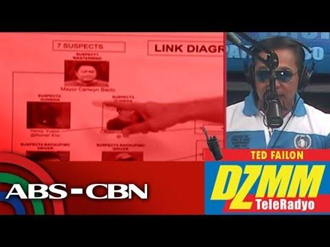 DZMM TeleRadyo: Gunman sa Batocabe slay, sumuko na