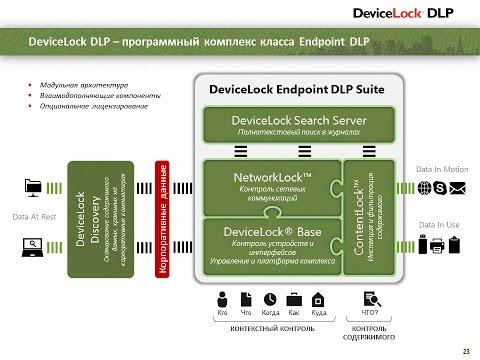 "Вебинар DeviceLock DLP 8.2 - отличия DLP от ""DLP"""