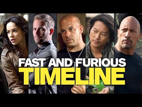 The Fast and the Furious Movie Timeline in Chronological Order