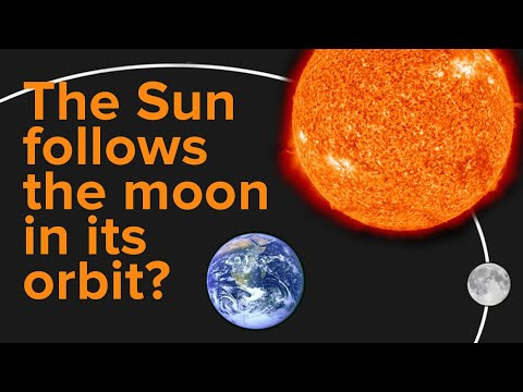 Does the Sun Follow the Moon in the Same Orbit? Scientific Miracles of the Quran Ep. 10