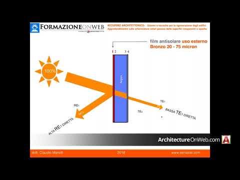 FormazioneOnWEB.it - Schermature solari passive delle superfici trasparenti e opache - 20.06.18