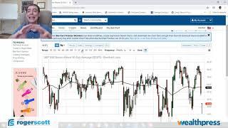 Gauge Momentum with Market Internals - Part 3