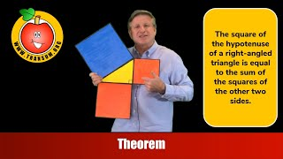 Pythagoras' Theorem video