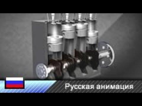 Как работает дизельный двигатель? (Анимация) photo